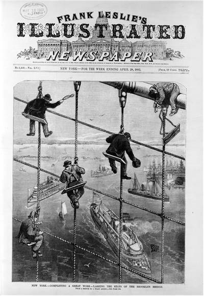 Brooklyn Bridge Newspaper Headline Announcing Opening