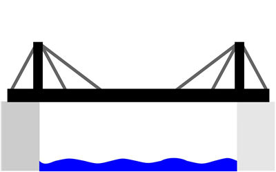 Cable Stayed Bridge Type