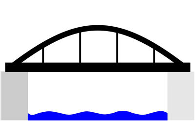Tied Arch Bridge Type
