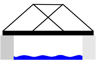 Truss Bridge Type